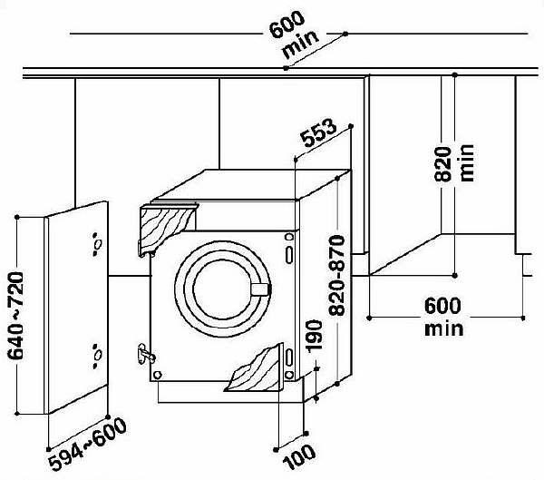 Стандарты ширины и высоты стиральных машин |